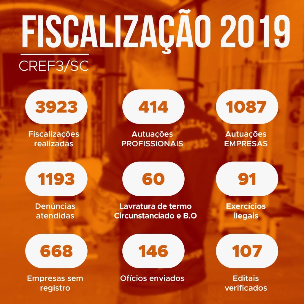 FCZ 2019