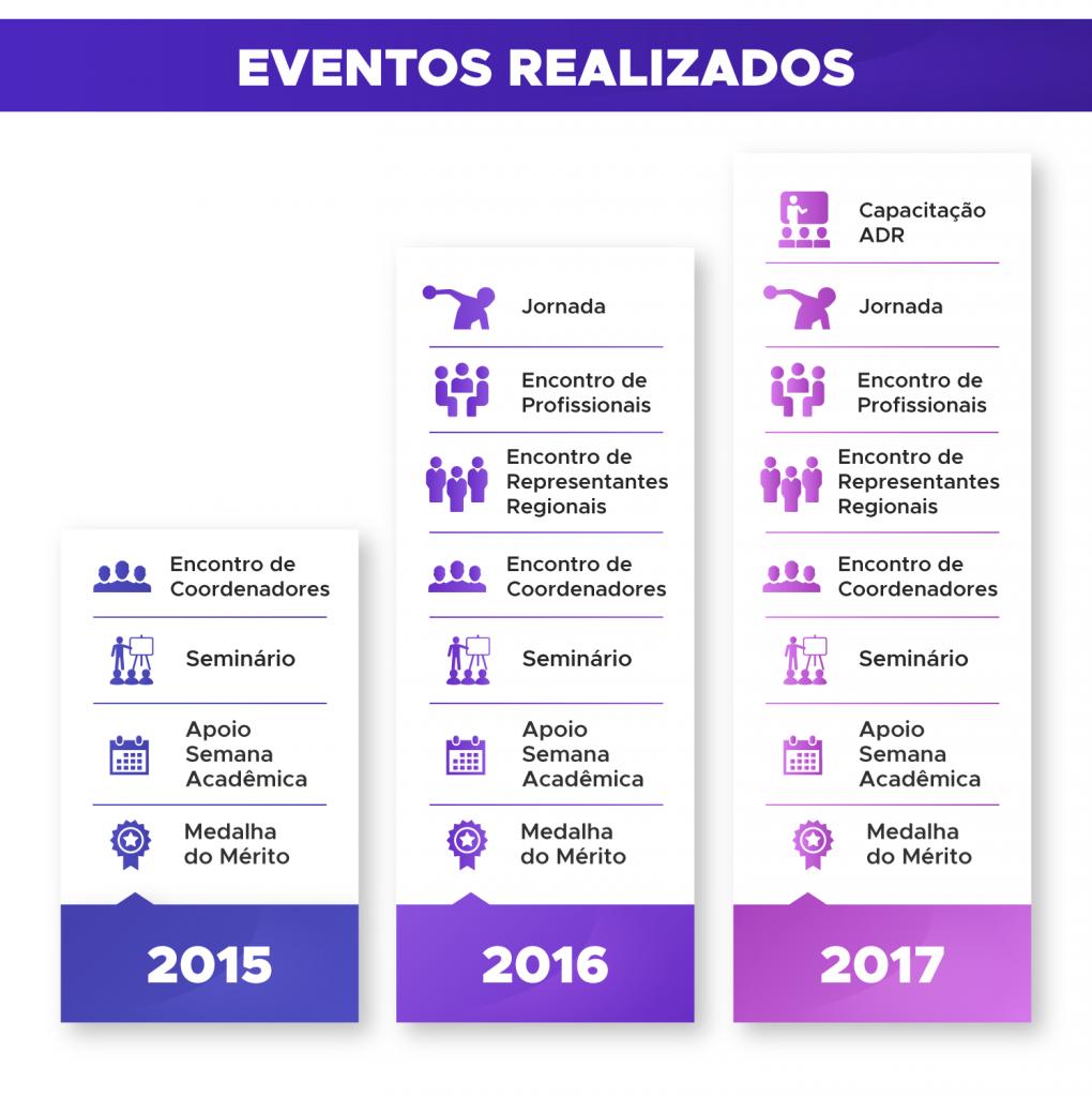 Eventos-2015-2017